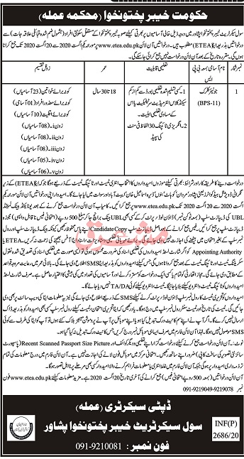 Civil Secretariat Establishment Department KP Junior Clerk Jobs ETEA Result