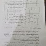 District Session Judge Chakwal Jobs CTSPAK Roll No Slip