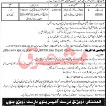 Divisional Forest Officer Forest Department Bannu Jobs KPTA Result Physical Test Result