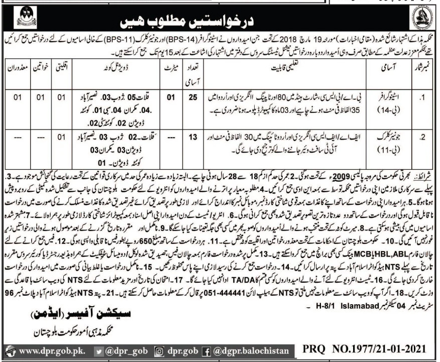 Department of Religious Affairs Balochistan Jobs NTS Roll No Slip