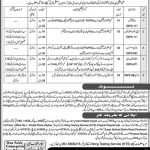 Divisional Forest Officer Orakzai Wildlife Division Jobs HTS Result Physical Test Result Skill Test Result