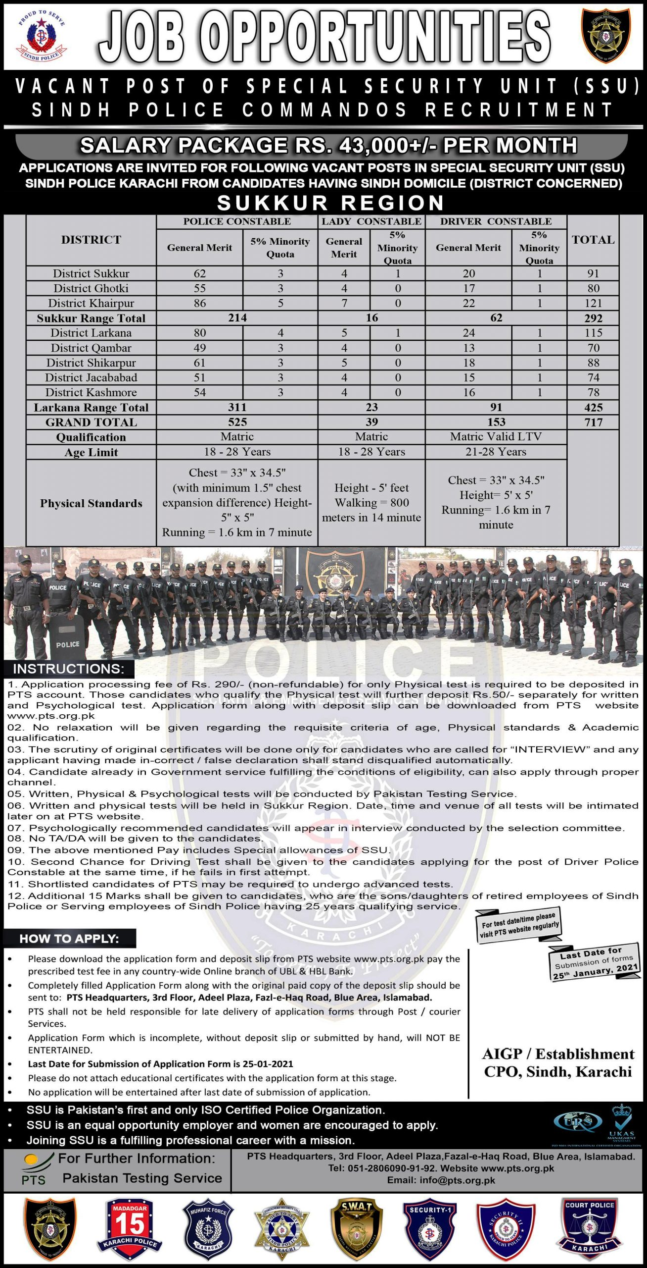 Sindh Police SSU Commandos Sukkur Jobs PTS Roll No Slip