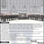 Sindh Police SSU Commandos Karachi Jobs PTS Roll No Slip Physical Test Slip (SPD-KR-VIII) (403)