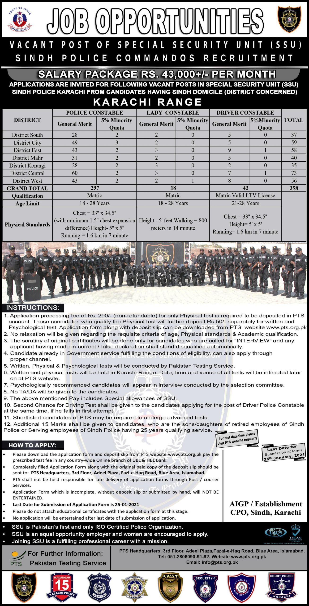 Sindh Police SSU Commandos Karachi Jobs PTS Roll No Slip
