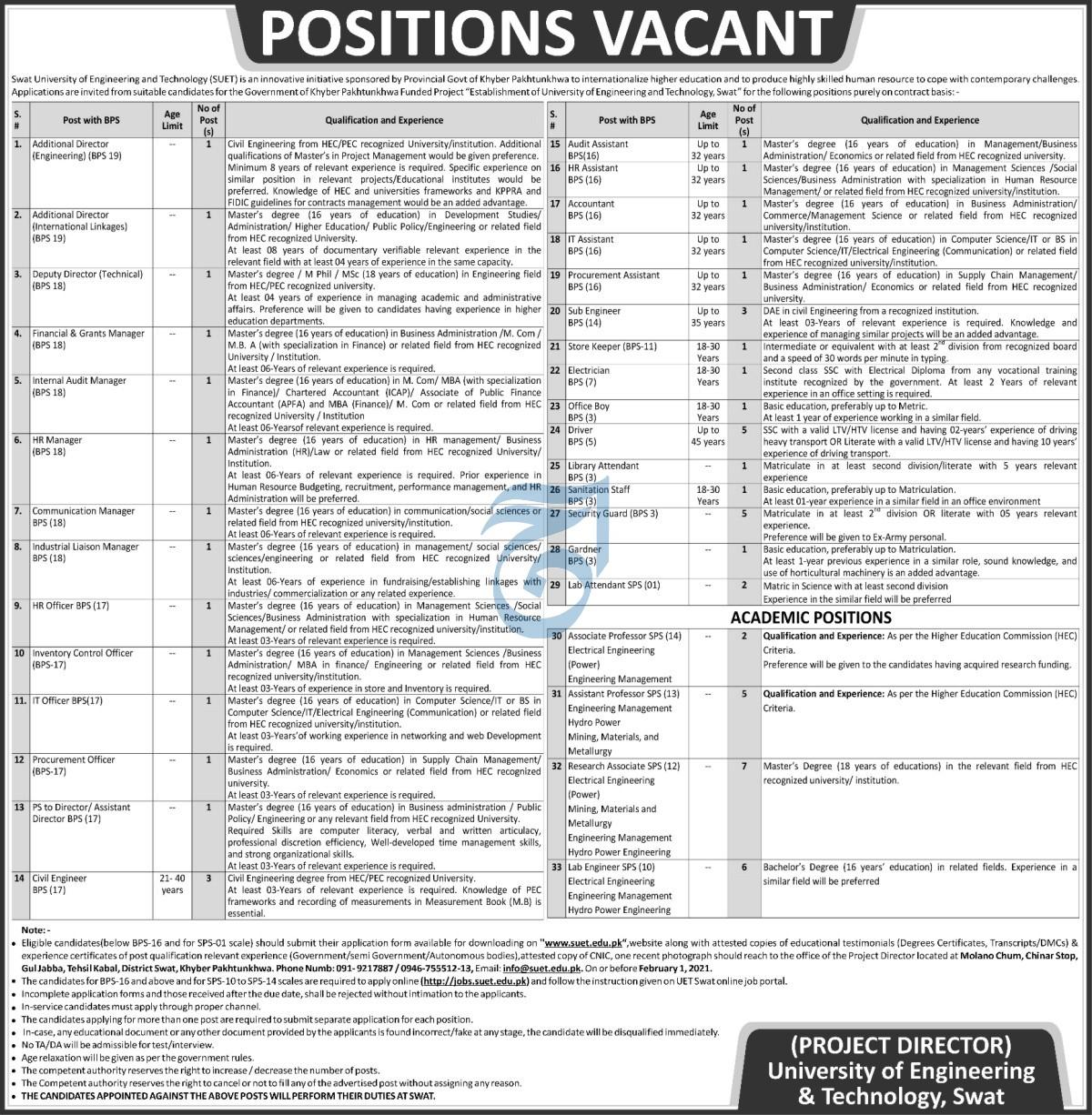 SUET University of Engineering Technology Swat Jobs