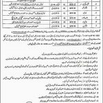 BISE Abbottabad Junior Clerk Jobs ETEA Typing Test Result