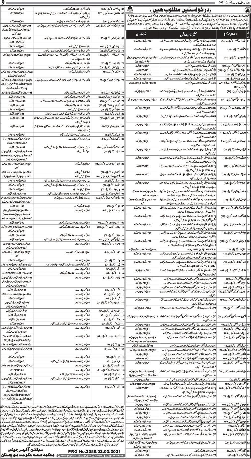 Balochistan Health Department Jobs 2021 Test Date Interview Schedule
