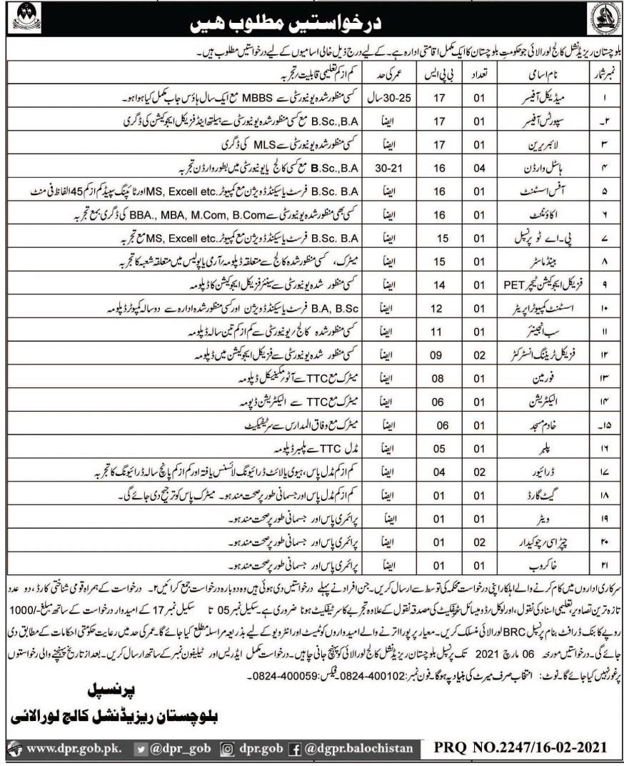 Balochistan Residential College Loralai Jobs Today Govt Jobs in Pakistan