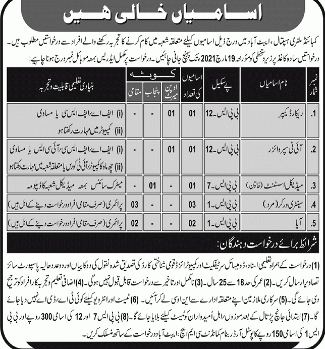Today Jobs in Pakistan KPK Combined Military Hospital CMH Abbottabad