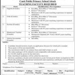 Cantt Public Primary School Attock Jobs – Teacher Jobs In Punjab 2021