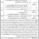 Commissioner Malakand Division Jobs PTS Roll No Slip KPK (CMD-KPK) (441)