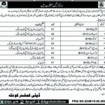 Deputy Commissioner DC Office Quetta Jobs Today Govt Jobs in Pakistan Balochistan
