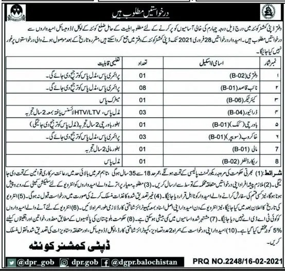 Deputy Commissioner DC Office Quetta Jobs