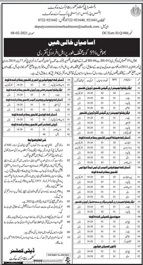 Deputy Commissioner Office Kashmore Kandhkot Jobs New Job in Sindh Today