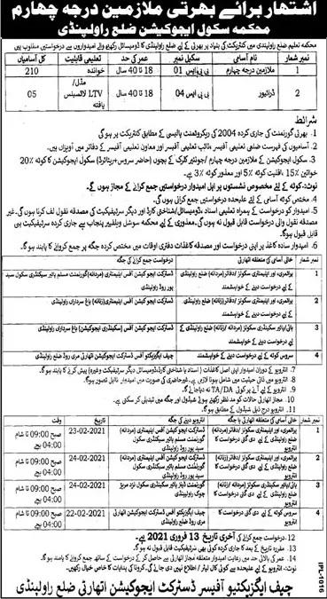 Education Department Rawalpindi Jobs