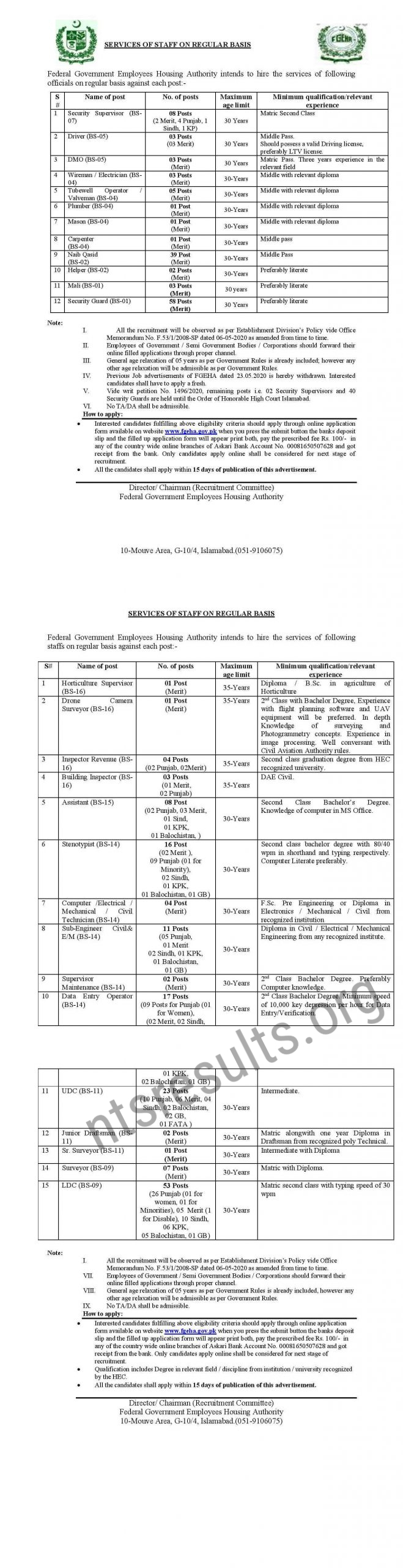 FGEHA Jobs Result Interview Result Selected Candidates List