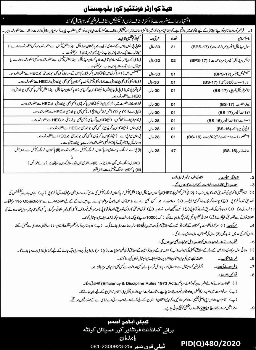 Frontier Corps Hospital Quetta Jobs jang newspaper today jobs
