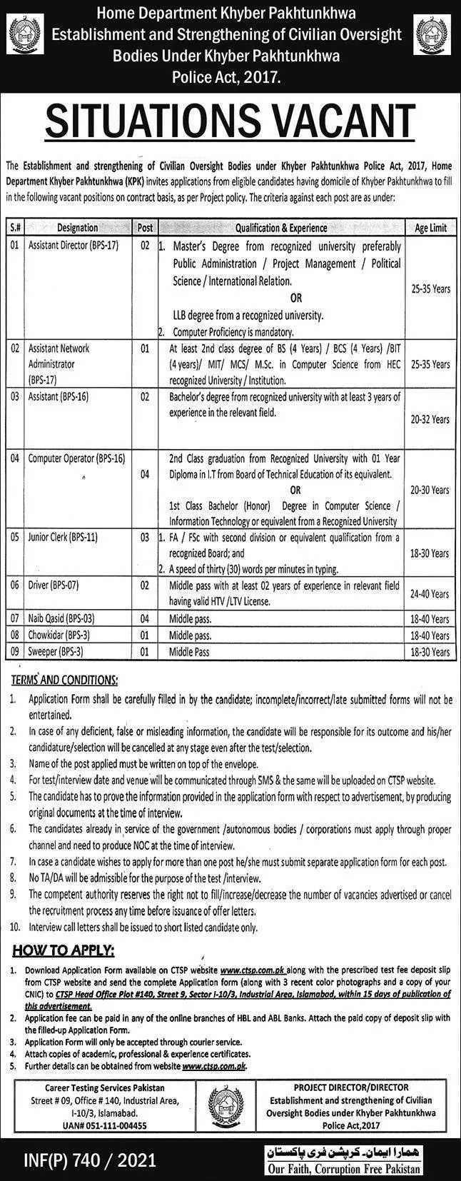Today Govt Jobs in Pakistan KPK Home Department KPK Jobs