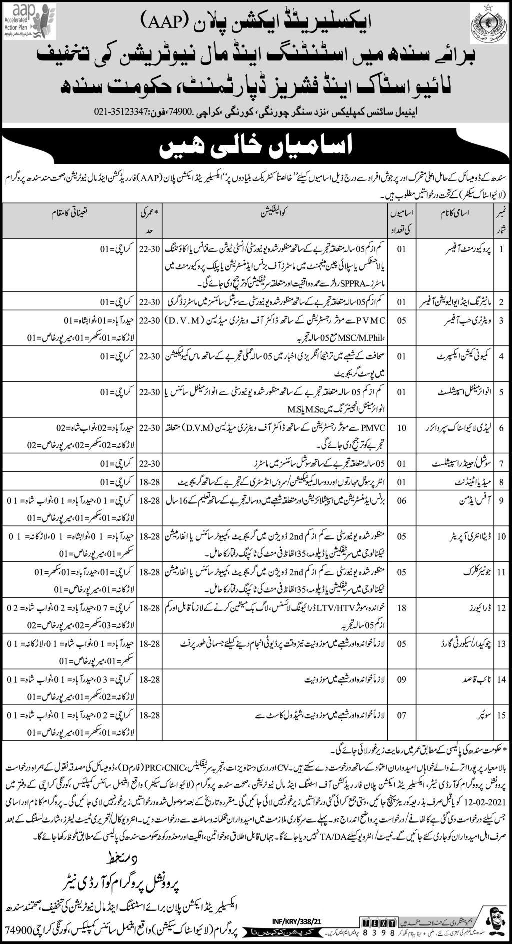 Livestock Fisheries Department Sindh Jobs 2021 Test Date Roll No Slip