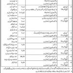 Today Army Civilian Jobs Central Ordnance Depot Jhelum Kala 2021