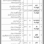Today Army civillian Jobs CMT SD Rawalpindi