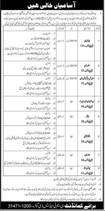 Today Army civillian Jobs CMT SD Rawalpindi Golra 2021
