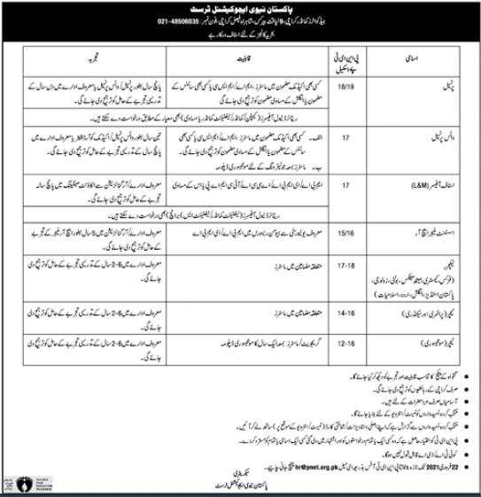 Pakistan Navy Education Trust Jobs Test Date Interview Schedule
