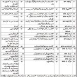 Prison Department Balochistan Jobs Today Govt Jobs in Baluchistan