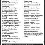 Urban Unit Lahore Jobs govt jobs 2021 in Punjab