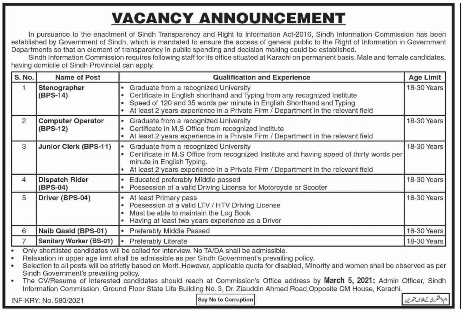 Sindh Information Commission Jobs