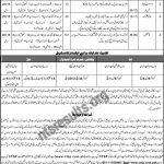 Excise Taxation Anti Narcotics ANF Balochistan Jobs 2021 Via CTSP