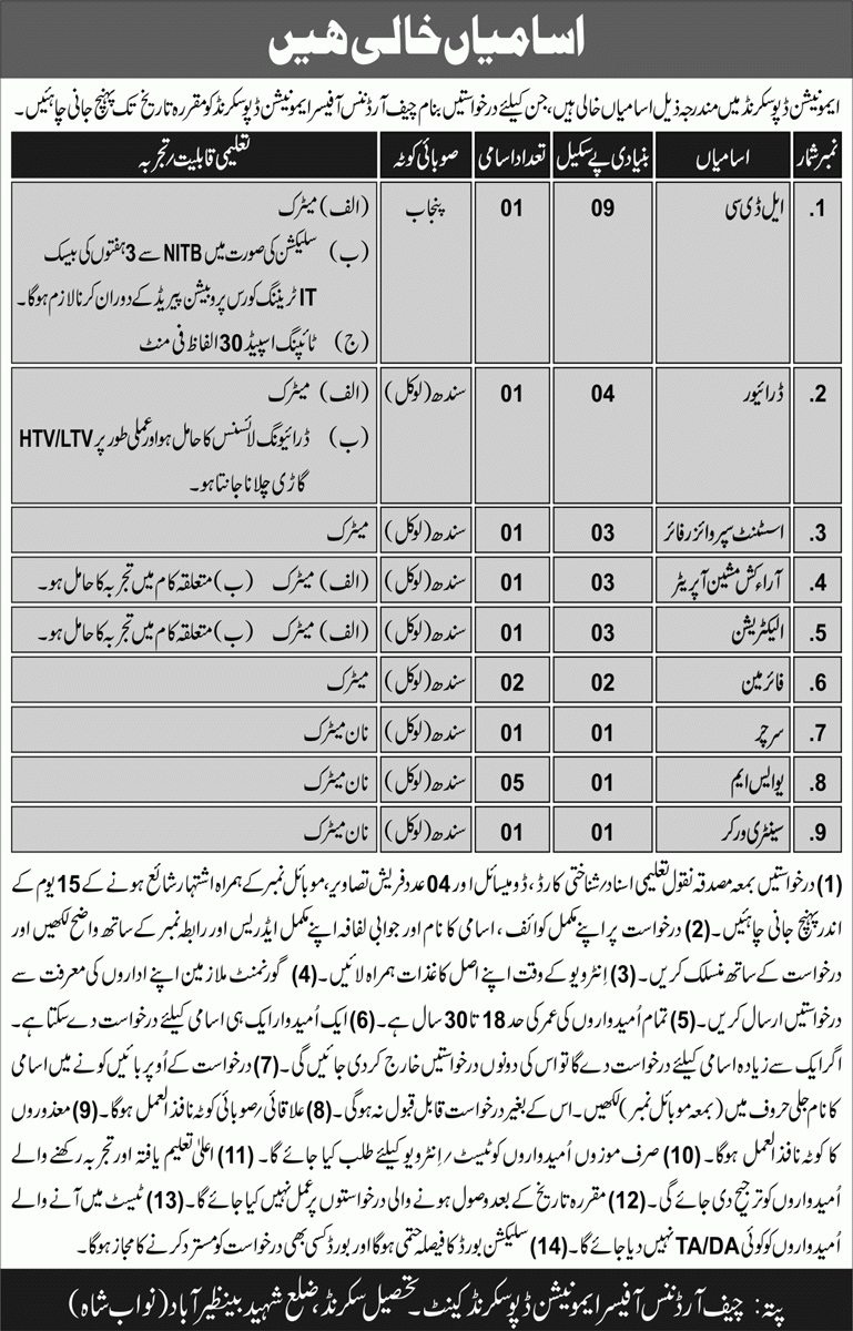 Army Ammunition Depot Sakrand Jobs Today New Jobs in Sindh