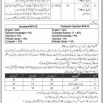 Deputy Commissioner Office Bannu Jobs ETEA Result
