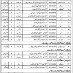 District Education Department DG Khan Jobs Today Latest Govt Jobs Dera Ghazi Khan