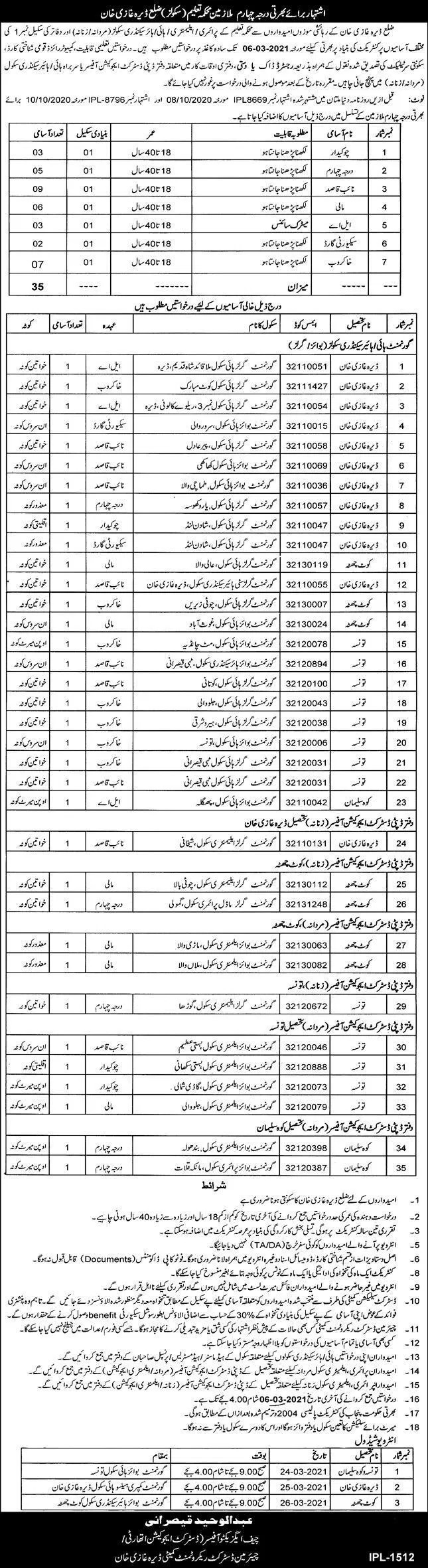 District Education Department DG Khan Jobs Today Latest Govt Jobs