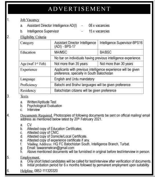 FC Balochistan Jobs Test Date Interview Schedule