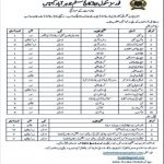 Forces School College System Jauharabad Jobs Teacher Jobs in Punjab 2021