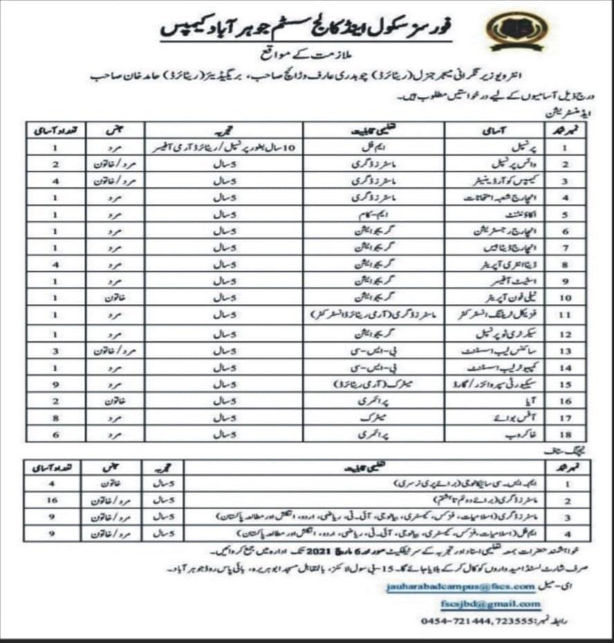 Forces School College System Jauharabad Jobs Teacher Jobs in Punjab 2021