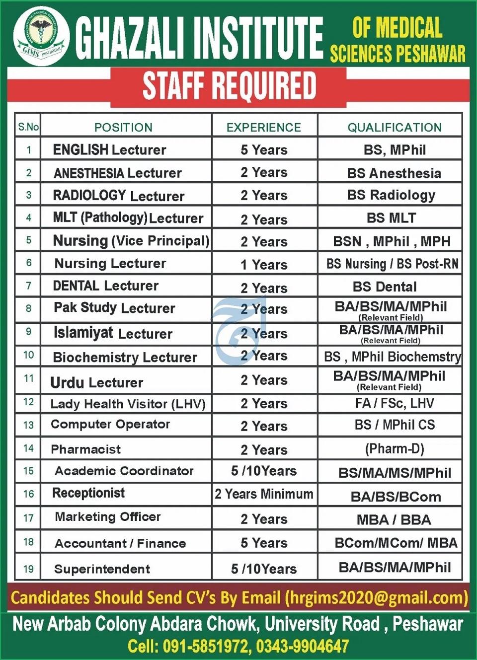 GIMS Peshawar Jobs Interview Schedule Merit List