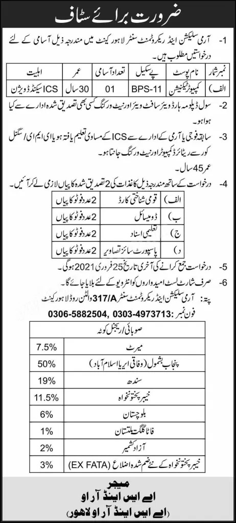 Latest Govt Jobs Lahore Pakistan Today – Army Selection Recruitment Center AS&RC
