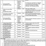 Ministry of National Food Security Research MNFSR Jobs Interview Schedule Test Date Merit List