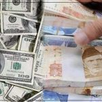 Rupee gains 04 paisas against  US dollar