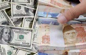 Rupee gains 04 paisas against US dollar