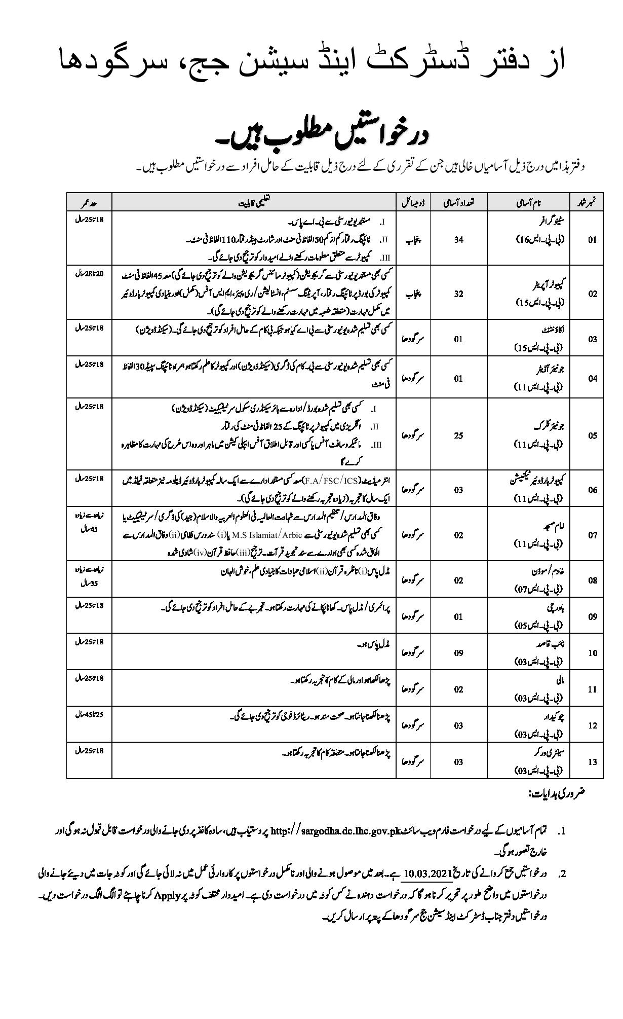 District Session Courts Sargodha Jobs Sample Papers