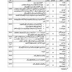 District Session Courts Sargodha Jobs Test Date Roll No Slip Stenographer, Accountant, Computer Hardware Technician, Computer Operator, Junior Auditor, Junior Clerk
