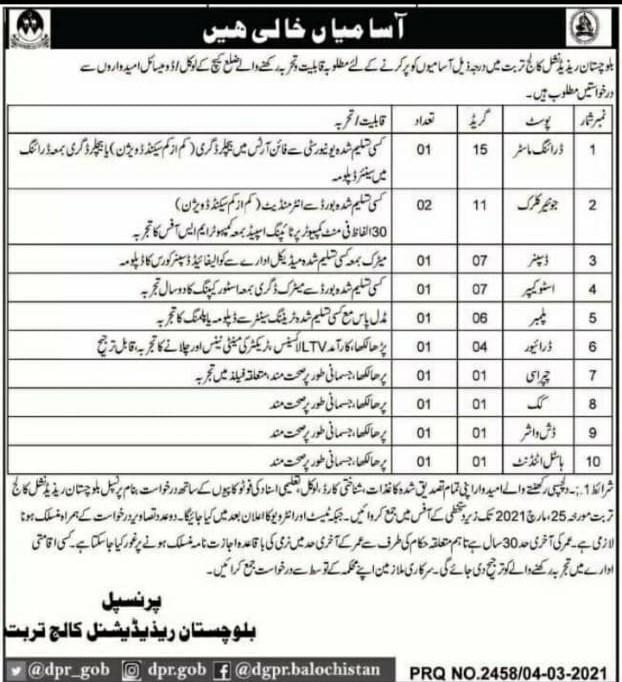Balochistan Residential College Turbat Jobs CTSP Roll No Slip