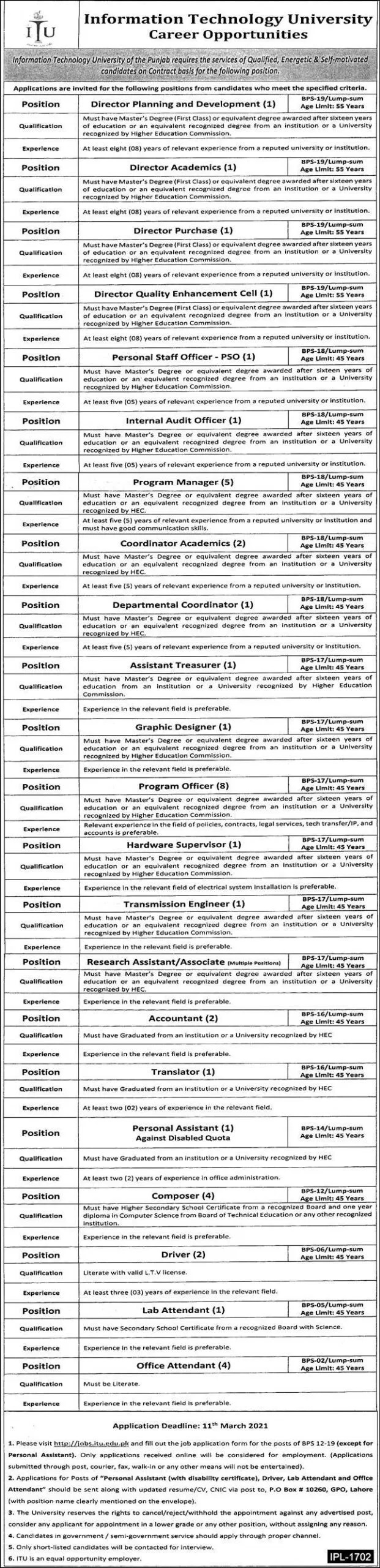 Information Technology University ITU Jobs Interview Schedule