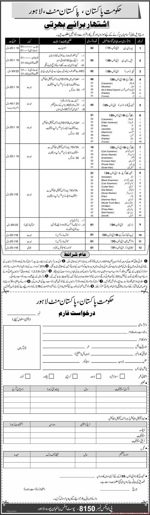 Pakistan Mint Lahore Jobs NTS Answer Keys Result