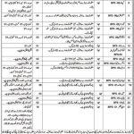 Prison Department Balochistan Jobs Test Date Interview Schedule Merit List Roll No Slip