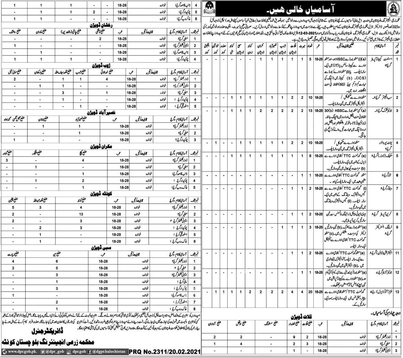 Agricultural Department Balochistan Jobs Test Date Interview Schedule